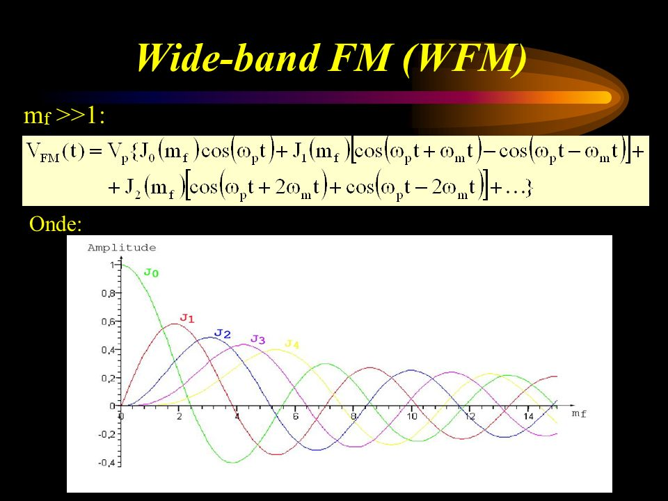 Wide-band FM (WFM) mf >>1: Onde: