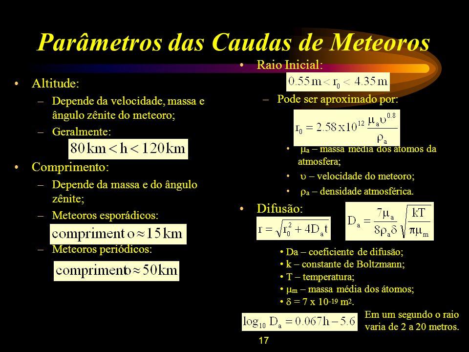 Parâmetros das Caudas de Meteoros