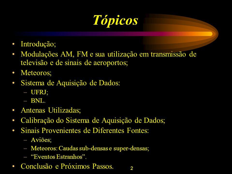 Tópicos Introdução; Modulações AM, FM e sua utilização em transmissão de televisão e de sinais de aeroportos;