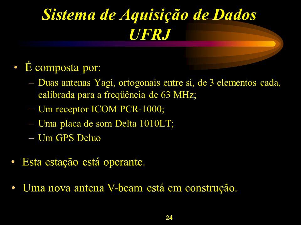 Sistema de Aquisição de Dados UFRJ