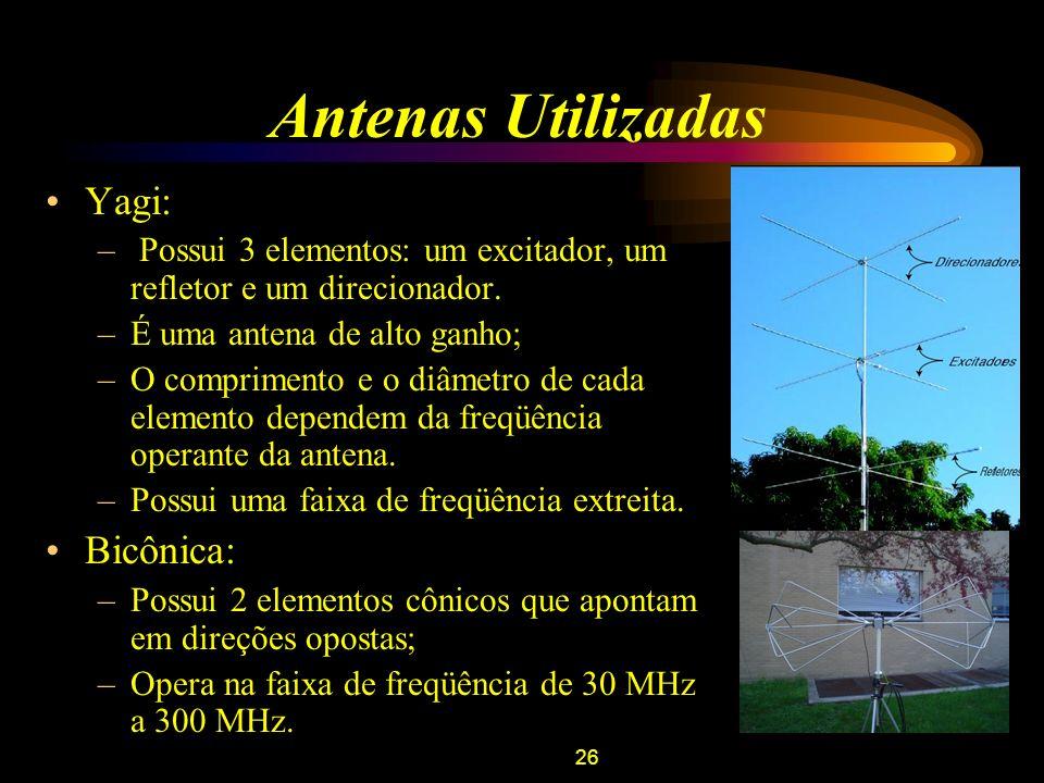 Antenas Utilizadas Yagi: Bicônica: