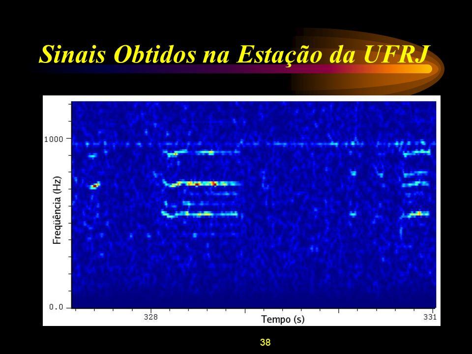 Sinais Obtidos na Estação da UFRJ