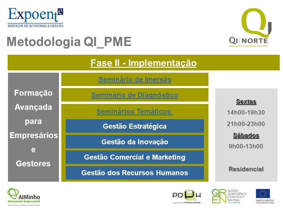 Metodologia QI_PME Fase II - Implementação Formação Avançada para