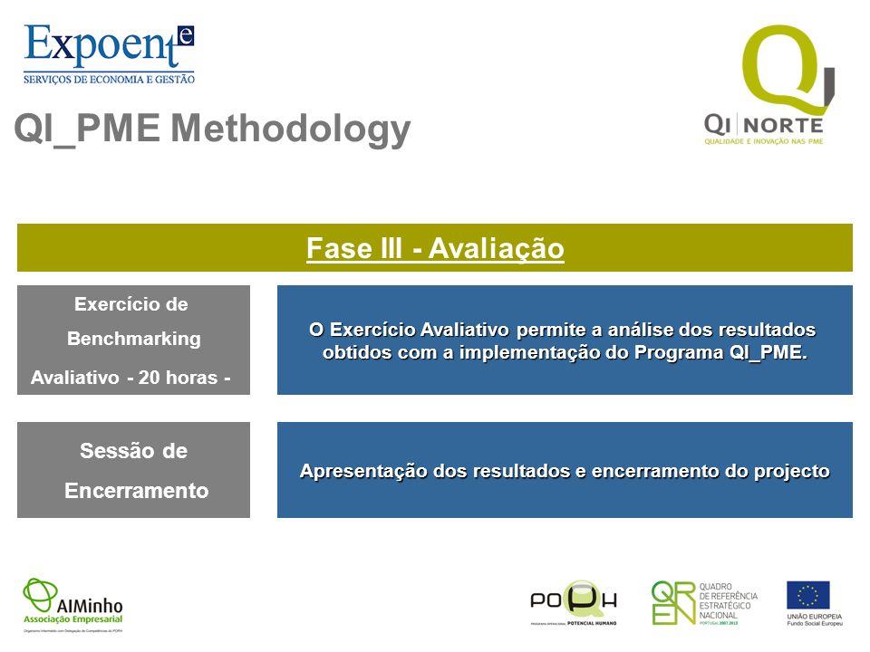 QI_PME Methodology Fase III - Avaliação Sessão de Encerramento