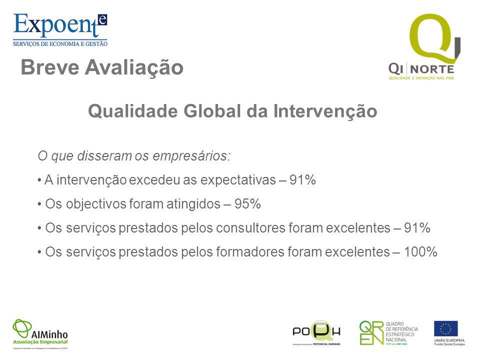 Qualidade Global da Intervenção