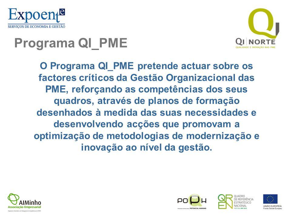 Programa QI_PME