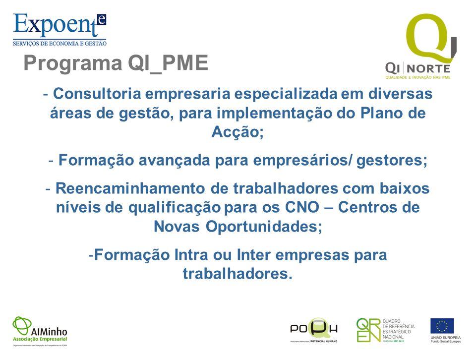 Programa QI_PME Consultoria empresaria especializada em diversas áreas de gestão, para implementação do Plano de Acção;
