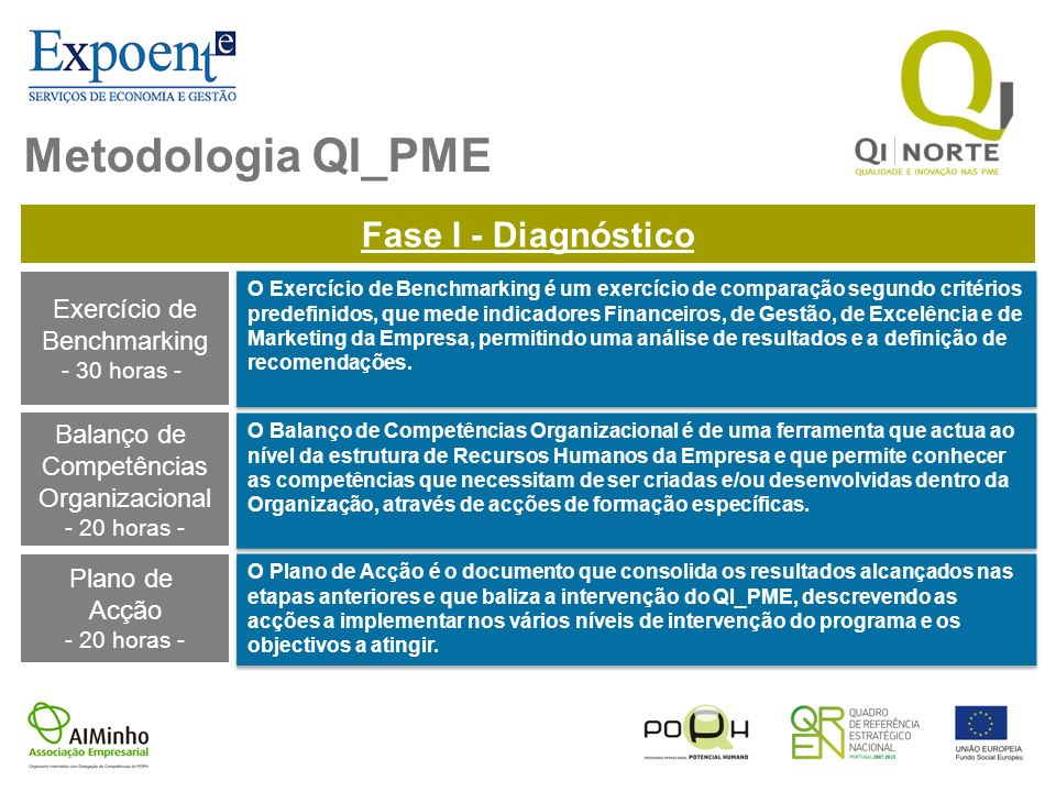 Metodologia QI_PME Fase I - Diagnóstico Exercício de Benchmarking