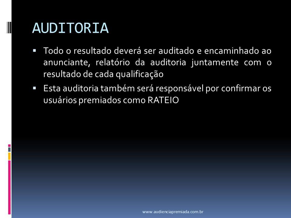 AUDITORIA Todo o resultado deverá ser auditado e encaminhado ao anunciante, relatório da auditoria juntamente com o resultado de cada qualificação.