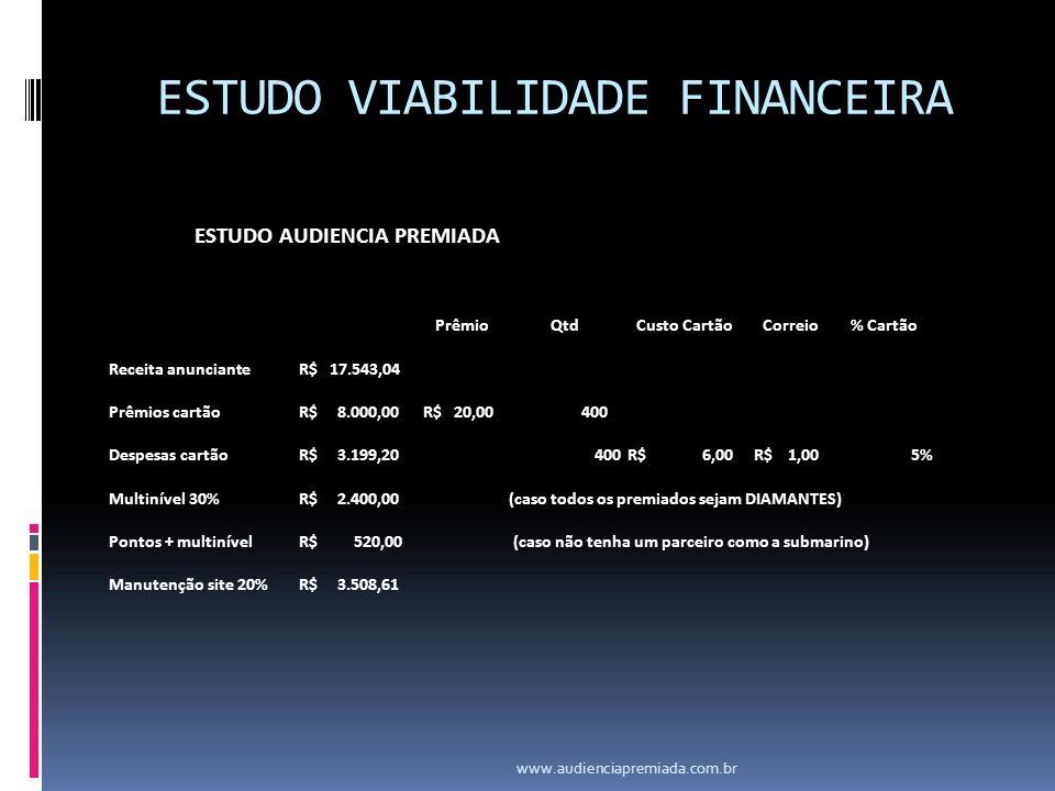 ESTUDO VIABILIDADE FINANCEIRA