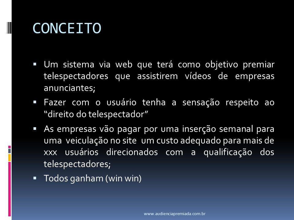 CONCEITO Um sistema via web que terá como objetivo premiar telespectadores que assistirem vídeos de empresas anunciantes;