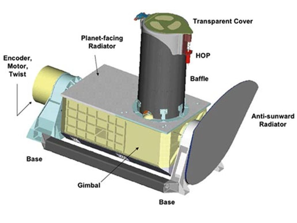 (Compact Reconnaissance Imaging Spectrometer for Mars)