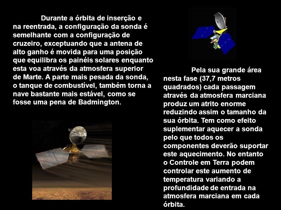 Durante a órbita de inserção e na reentrada, a configuração da sonda é semelhante com a configuração de cruzeiro, exceptuando que a antena de alto ganho é movida para uma posição que equilibra os painéis solares enquanto esta voa através da atmosfera superior de Marte. A parte mais pesada da sonda, o tanque de combustível, também torna a nave bastante mais estável, como se fosse uma pena de Badmington.