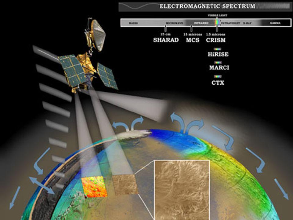 Após sete meses de cruzeiro e seis meses de reentrada para chegar á sua órbita cientifica, a MRO irá procurar e recolher dados acerca da existência de água no passado em Marte. Os seus equipamentos irão obter imagens com grande definição da superfície de Marte e analisar minerais, procurar água no subsolo, traçar a quantidade de água e poeiras distribuídas na atmosfera e monitorizar diariamente o clima global.