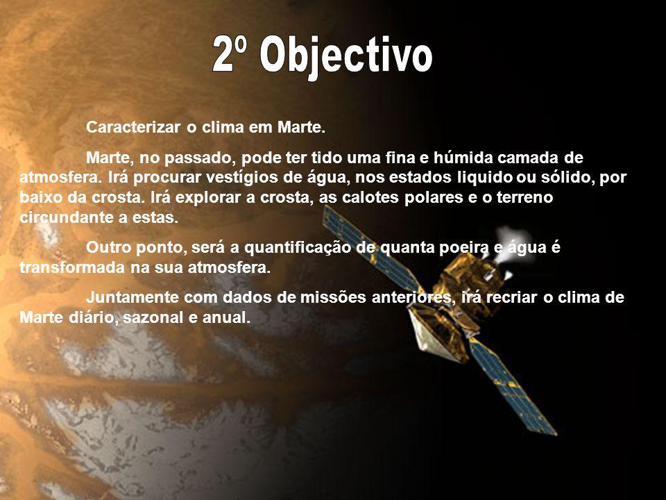 2º Objectivo Caracterizar o clima em Marte.