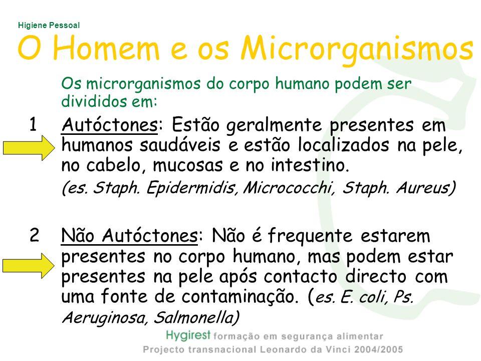 O Homem e os Microrganismos