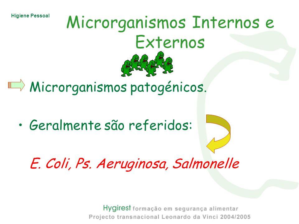 Microrganismos Internos e Externos