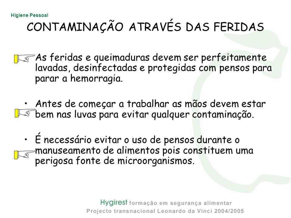 CONTAMINAÇÃO ATRAVÉS DAS FERIDAS
