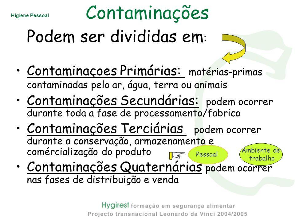 Contaminações Podem ser divididas em: