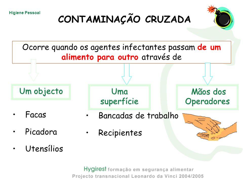 CONTAMINAÇÃO CRUZADA Ocorre quando os agentes infectantes passam de um alimento para outro através de.