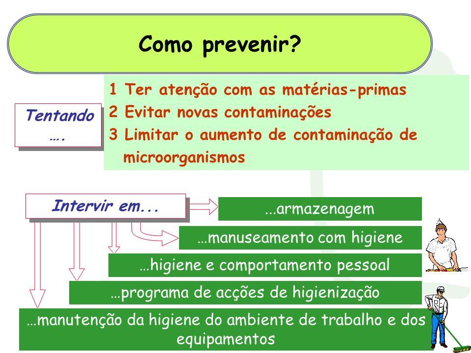Como prevenir 1 Ter atenção com as matérias-primas
