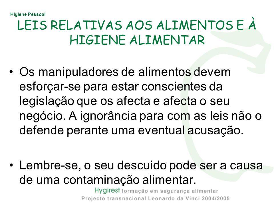 LEIS RELATIVAS AOS ALIMENTOS E À HIGIENE ALIMENTAR