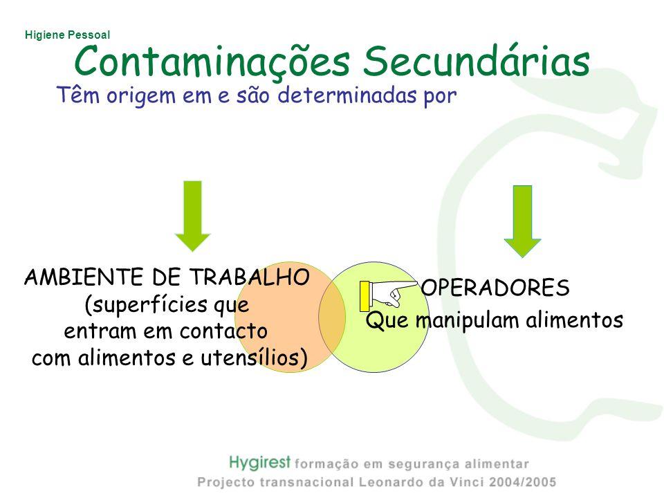 Contaminações Secundárias