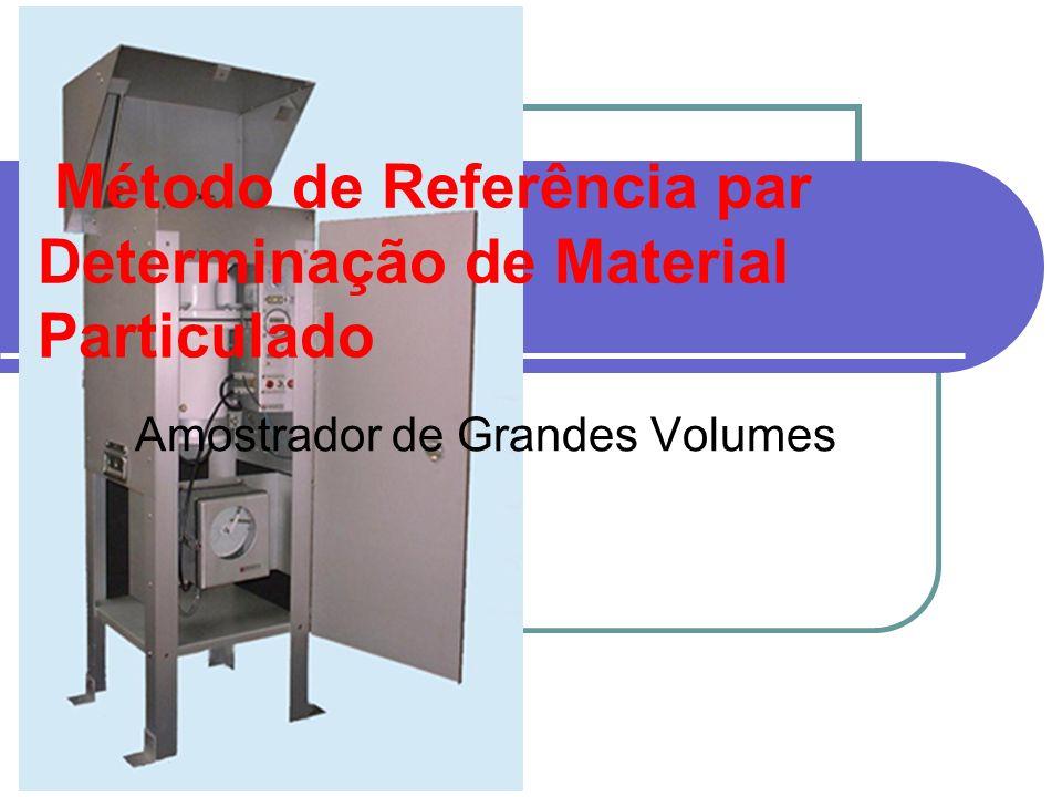 Método de Referência par Determinação de Material Particulado