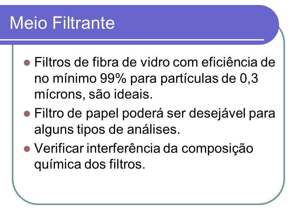 Meio Filtrante Filtros de fibra de vidro com eficiência de no mínimo 99% para partículas de 0,3 mícrons, são ideais.