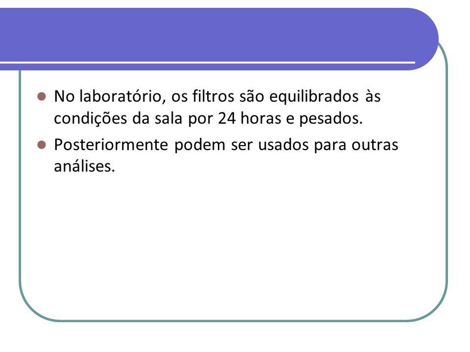 No laboratório, os filtros são equilibrados às condições da sala por 24 horas e pesados.