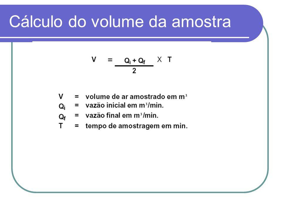 Cálculo do volume da amostra