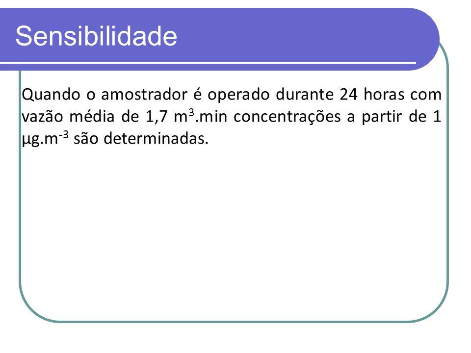 Sensibilidade Quando o amostrador é operado durante 24 horas com vazão média de 1,7 m3.min concentrações a partir de 1 μg.m-3 são determinadas.