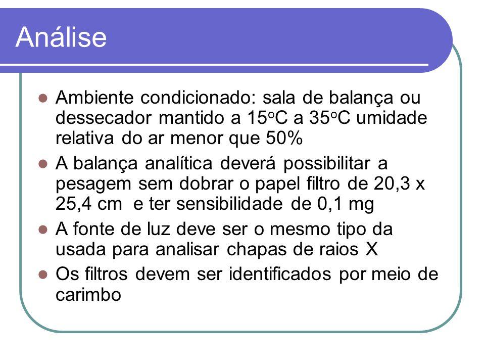 Análise Ambiente condicionado: sala de balança ou dessecador mantido a 15oC a 35oC umidade relativa do ar menor que 50%