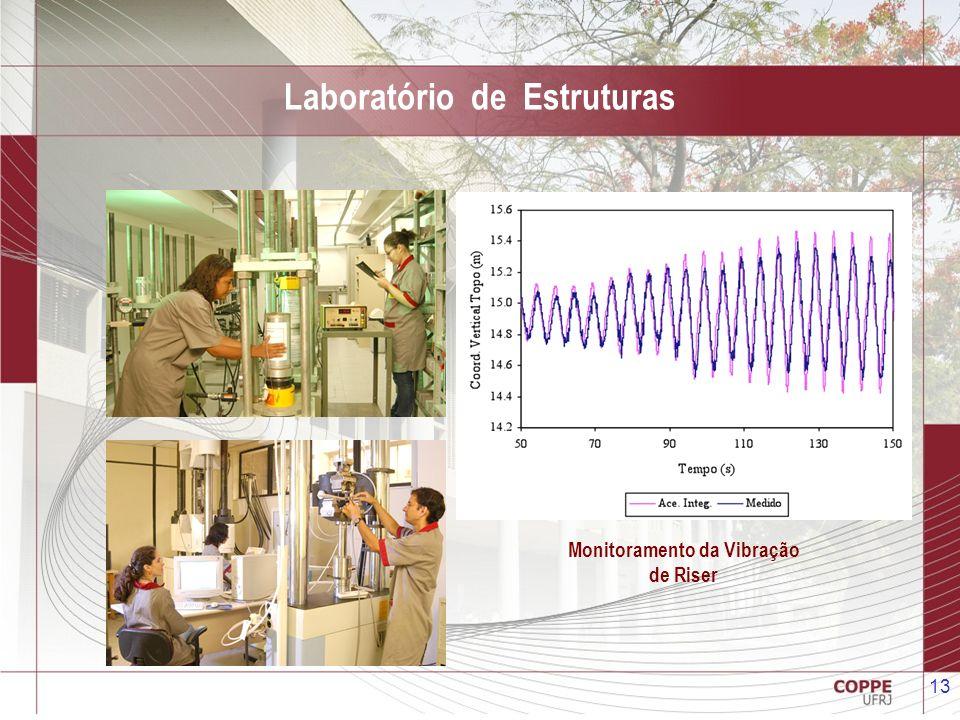 Laboratório de Estruturas Monitoramento da Vibração de Riser