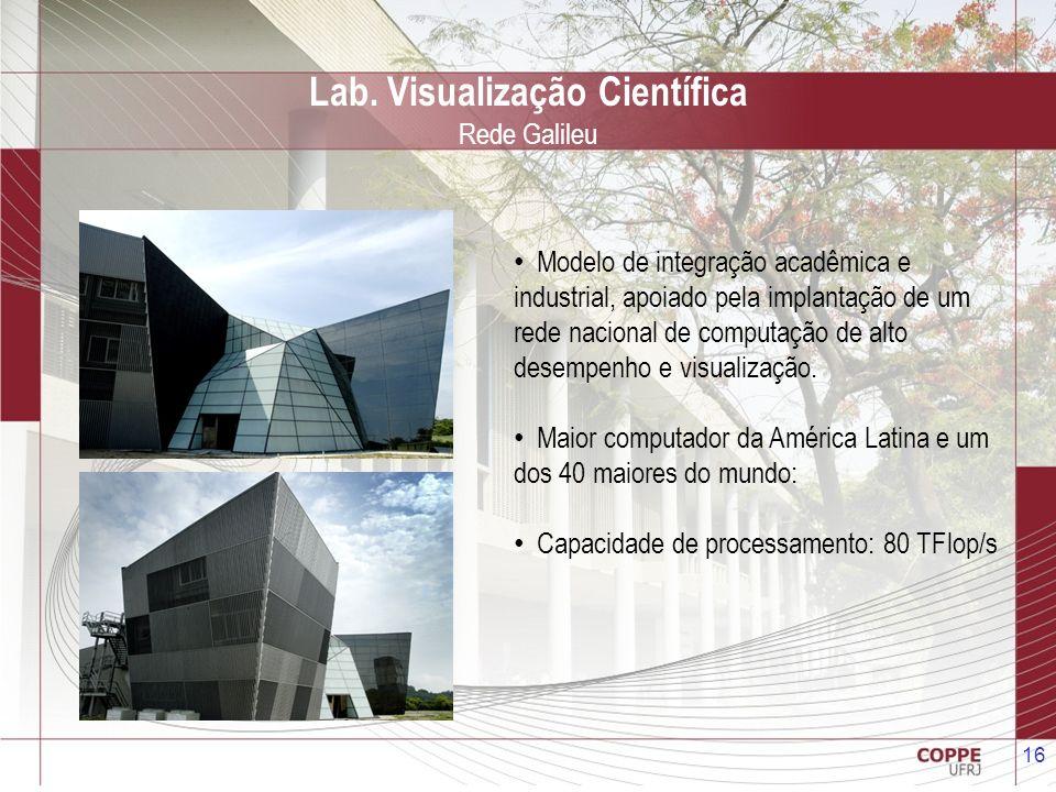 Lab. Visualização Científica Rede Galileu