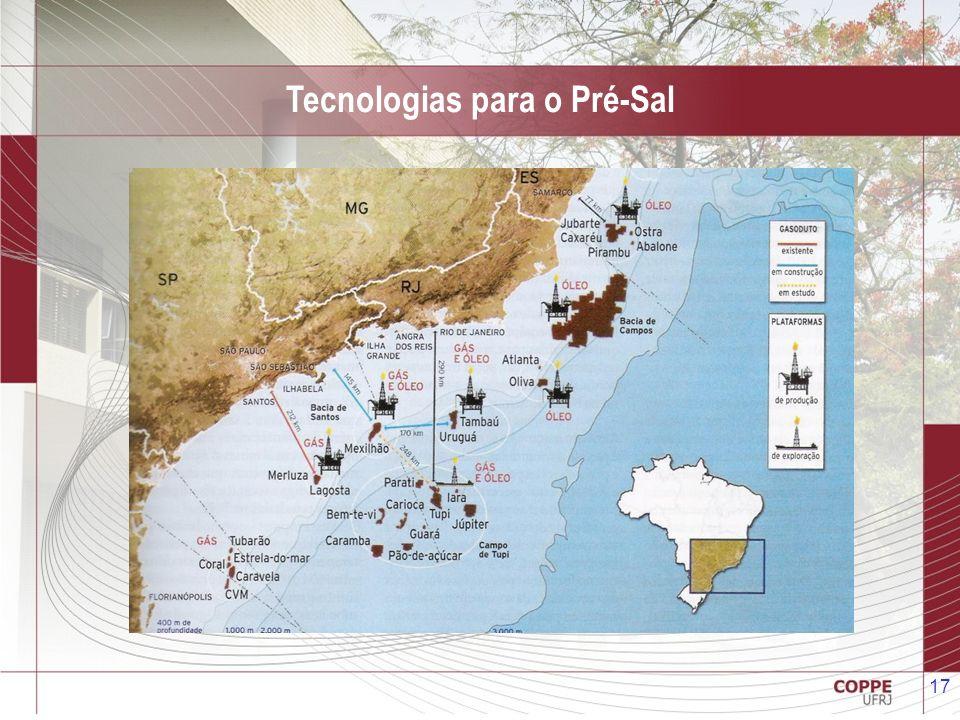 Tecnologias para o Pré-Sal