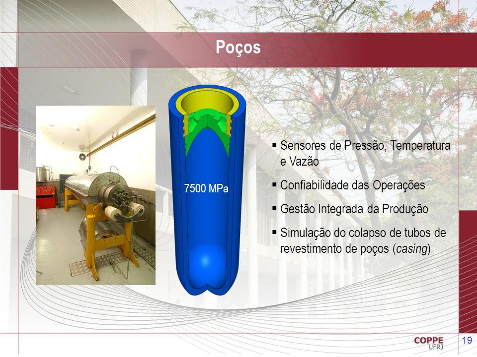 Poços Sensores de Pressão, Temperatura e Vazão