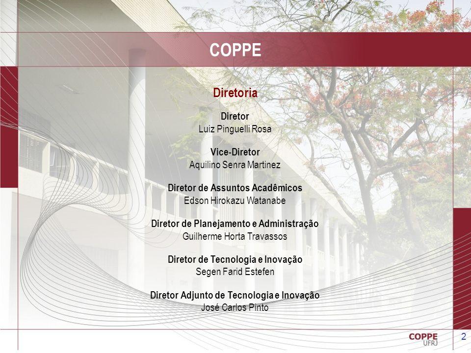 COPPE Diretoria Diretor Luiz Pinguelli Rosa