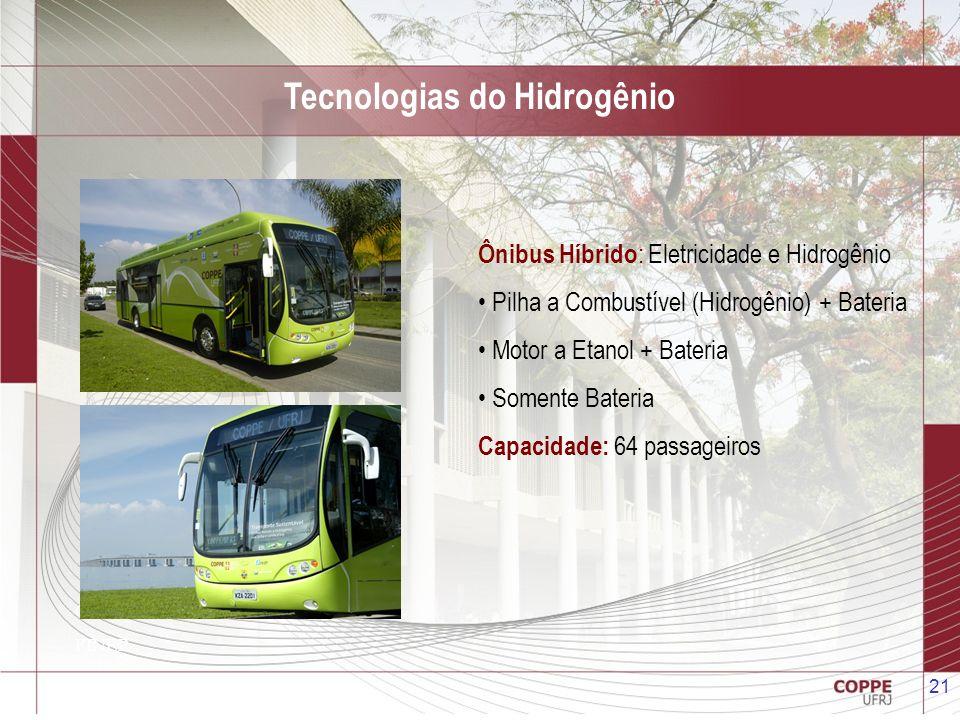 Tecnologias do Hidrogênio