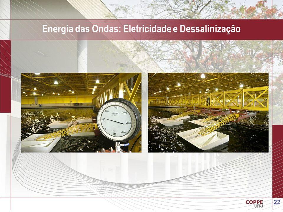 Energia das Ondas: Eletricidade e Dessalinização
