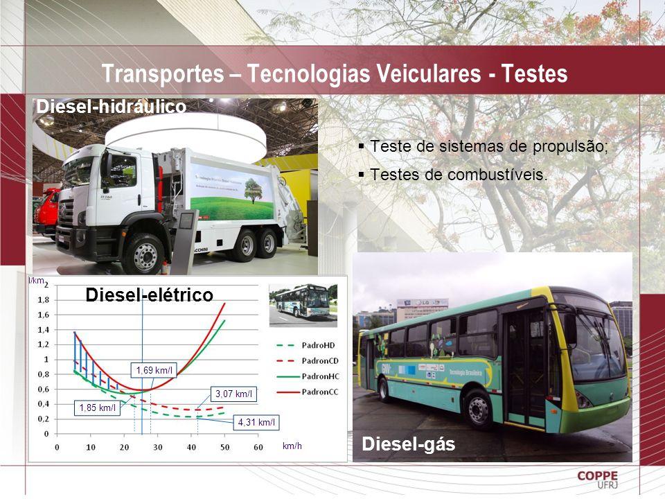 Transportes – Tecnologias Veiculares - Testes