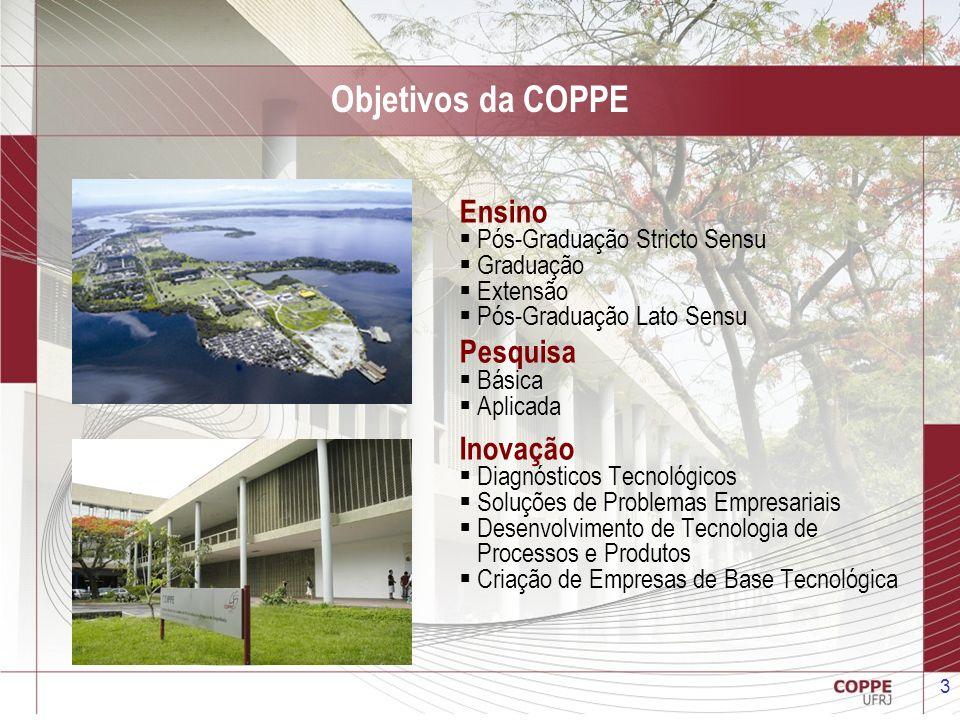 Objetivos da COPPE Ensino Pesquisa Inovação
