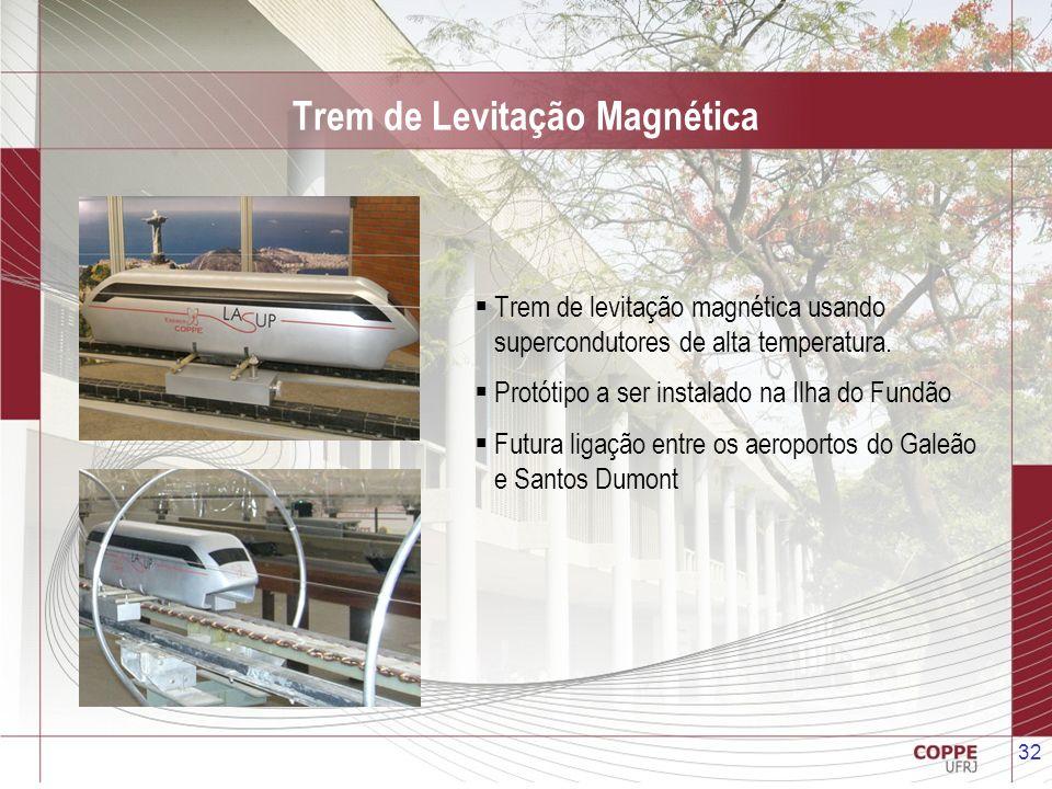 Trem de Levitação Magnética
