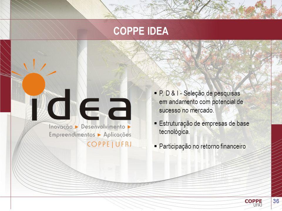 COPPE IDEA P, D & I - Seleção de pesquisas em andamento com potencial de sucesso no mercado. Estruturação de empresas de base tecnológica.