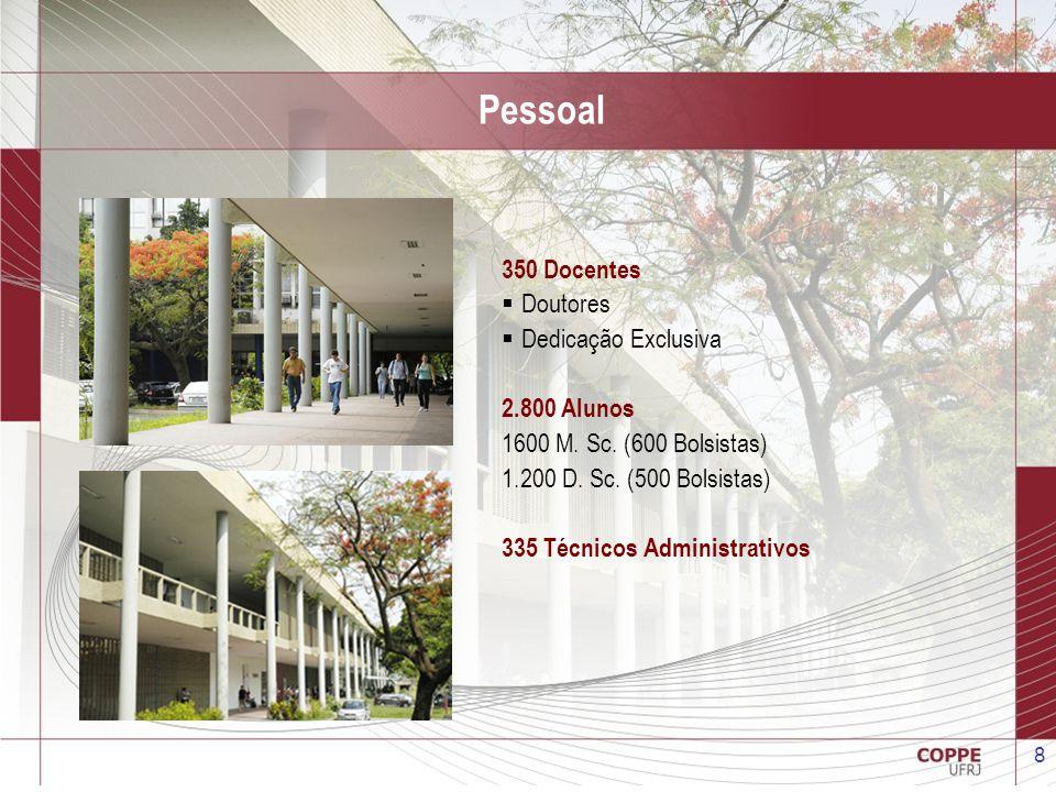 Pessoal 350 Docentes Doutores Dedicação Exclusiva 2.800 Alunos