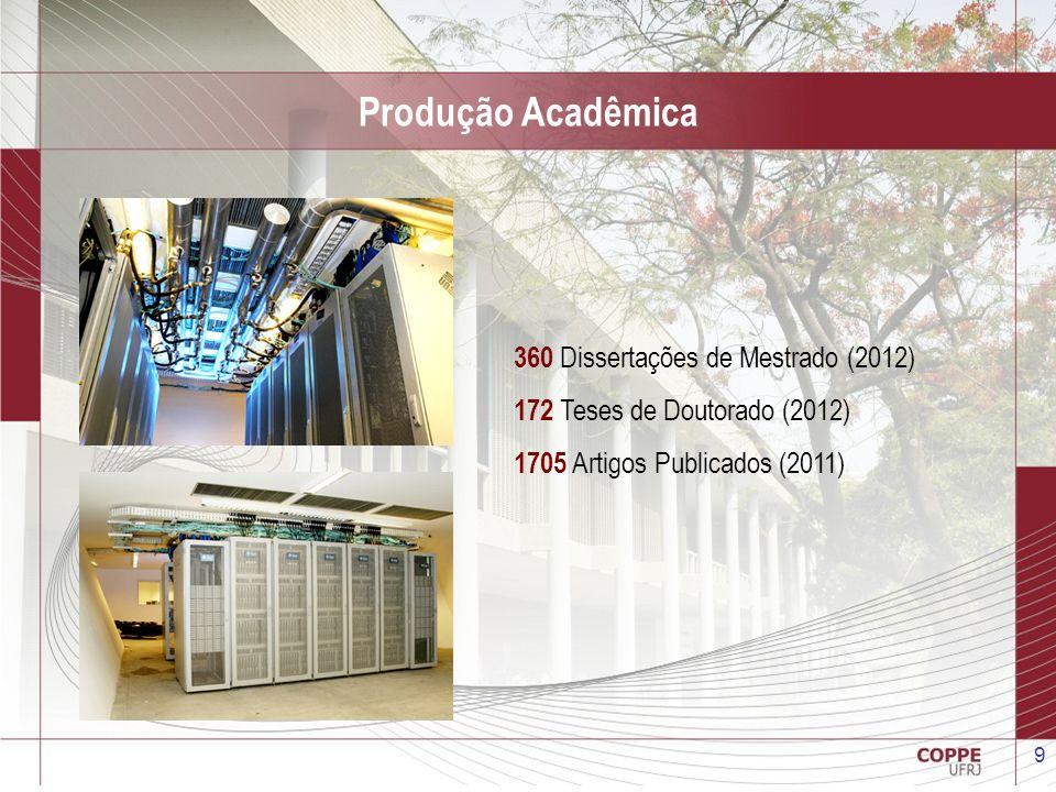 Produção Acadêmica 360 Dissertações de Mestrado (2012)