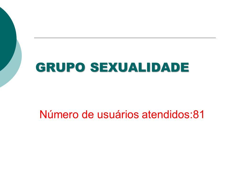 GRUPO SEXUALIDADE Número de usuários atendidos:81