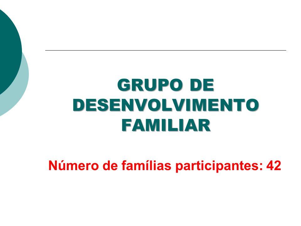 GRUPO DE DESENVOLVIMENTO FAMILIAR