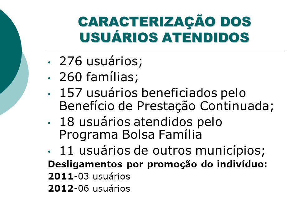 CARACTERIZAÇÃO DOS USUÁRIOS ATENDIDOS