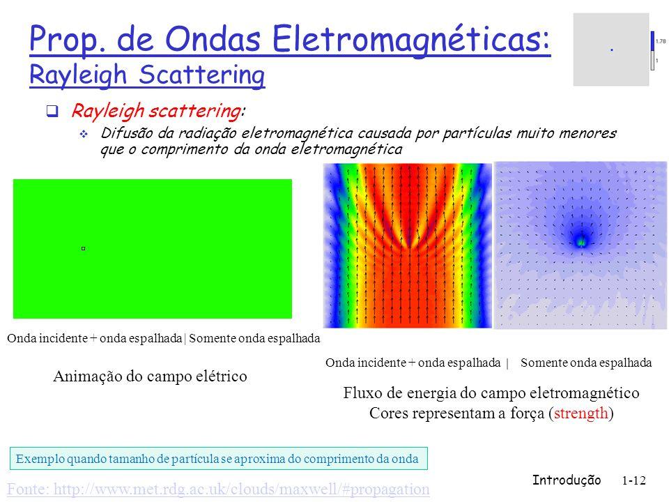 Prop. de Ondas Eletromagnéticas: Rayleigh Scattering